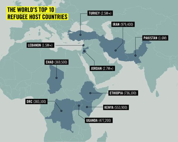 Amnesty International - Les pays riches ne font qu'aggraver la crise des réfugiés
