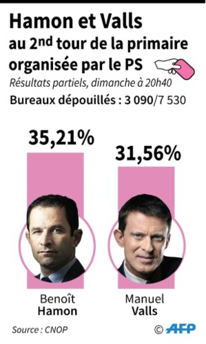 Photo: Le Point
