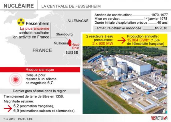Illustration: Ouest-France