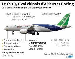 Premier vol réussi le C919, le rival chinois d'Airbus et Boeing