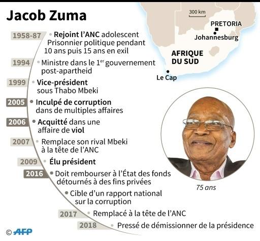 """Afrique du Sud: l'ANC tarde à """"finaliser"""" le départ de Zuma"""