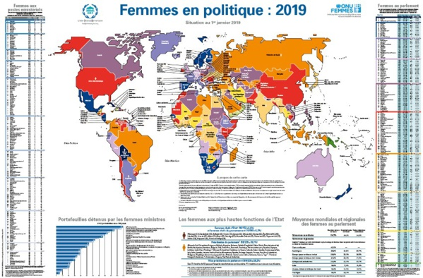 Un ministre sur cinq est une femme d'après la nouvelle Carte des femmes de l'ONU