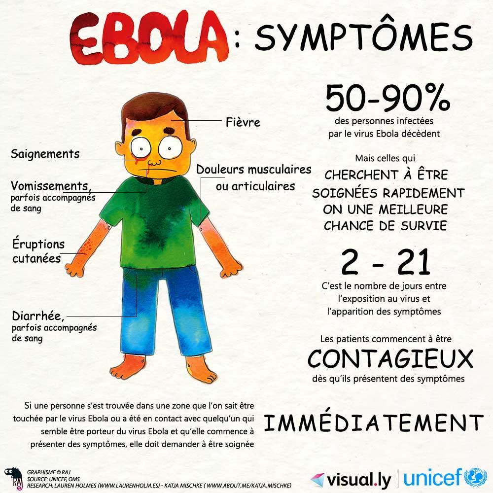 APRES DES ESSAIS EN GUINEE: Un vaccin contre Ebola annoncé par l'OMS