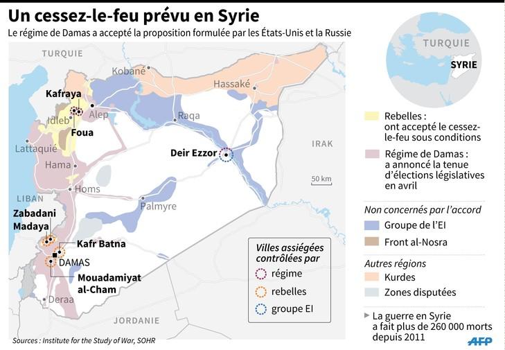 SYRIE : Poutine et Erdogan parrainent un cessez-le-feu à partir de vendredi