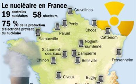 """Le nucléaire, énergie """"indispensable"""" pour la France"""