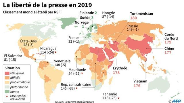 LIBERTE DE LA PRESSE : Le monde continue de s'assombrir pour les journalistes