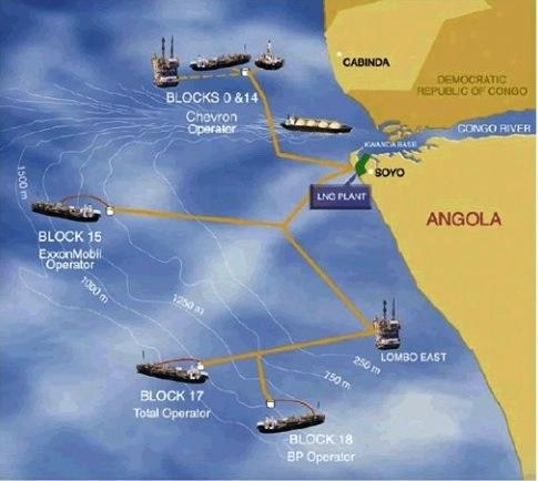 L'Angola entame son cycle d'octroi de licences de six ans avec 10 blocs à fort potentiel dans les bassins du Namibe et du Benguela