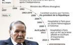 Algérie : le président Bouteflika maintient sa candidature à un 5e mandat mais promet de ne pas en briguer un 6e
