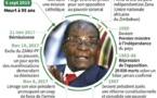 Zimbabwe: décès de Robert Mugabe à 95 ans, héros de la lutte pour l'indépendance