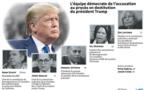 L'âpre bataille sur les règles au procès en destitution de Trump
