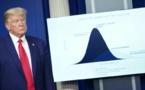 Face au réel, Donald Trump bascule dans la gravité