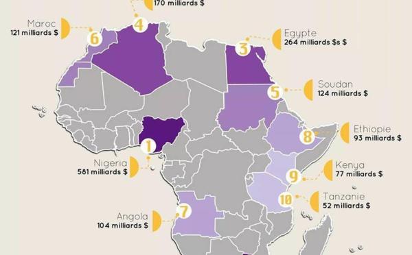 Les 10 pays les plus riches d'Afrique, selon la BAD